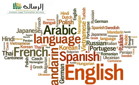 Importance of translation services